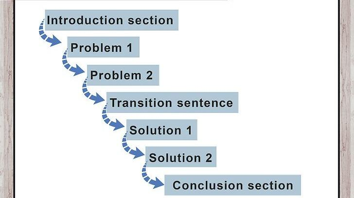 Step-by-step instruction on how to write a problem solution essay